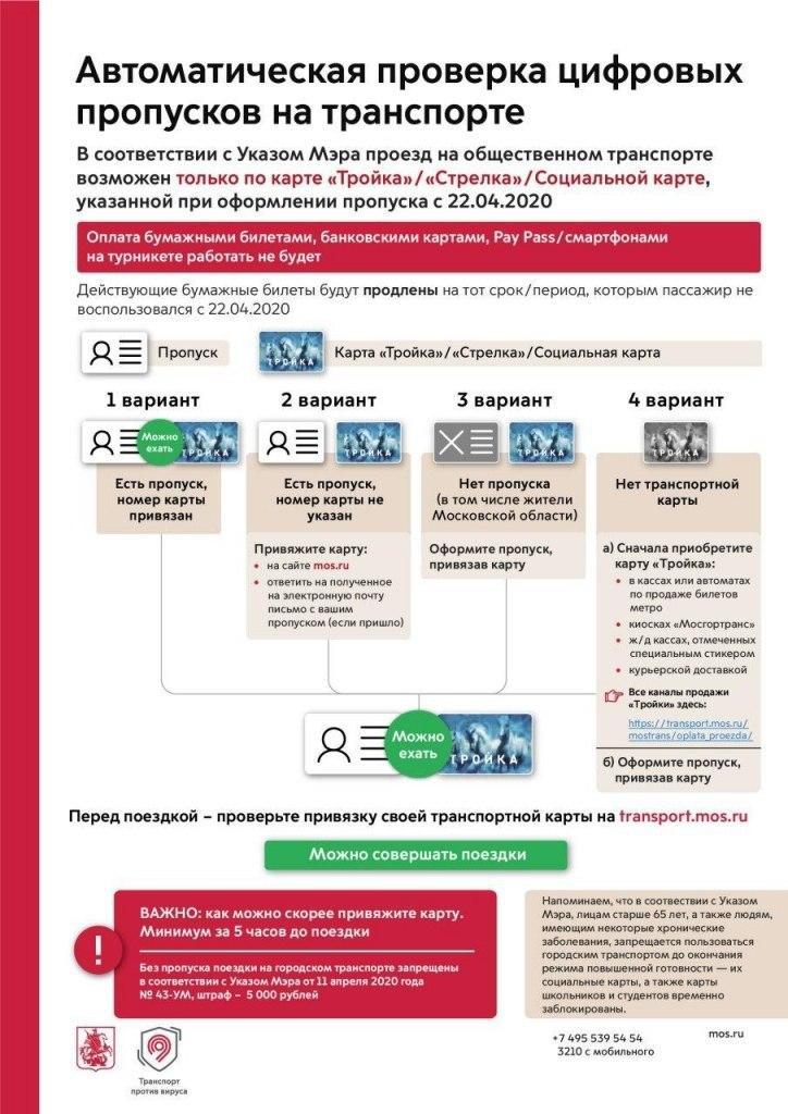 Автоматический режим проверки пропусков заработает в Москве с 22 апреля